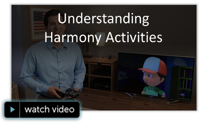 Understanding Harmony Activities